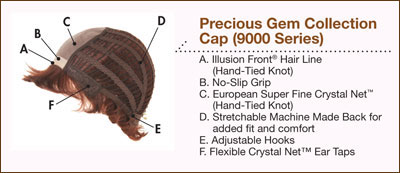 Gem Collection Cap