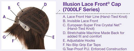 Illusion Lace Front Cap