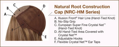 Natural Root Construction